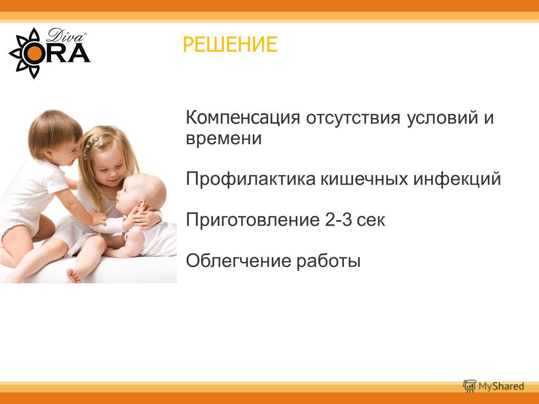 РЕШЕНИЕ Компенсация отсутствия условий и времени Профилактика кишечных инфекций Приготовление 2-3 сек Облегчение работы