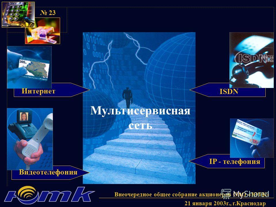 Внеочередное общее собрание акционеров ОАО «ЮТК» 21 января 2003г., г.Краснодар 23 Интернет Видеотелефония ISDN IP - телефония Мультисервисная сеть
