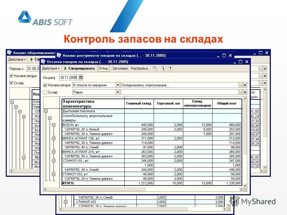 Анализ оборачиваемости товаров Остатки товаров на складах Стоимостная оценка склада Анализ доступности товаров на складах Контроль запасов на складах