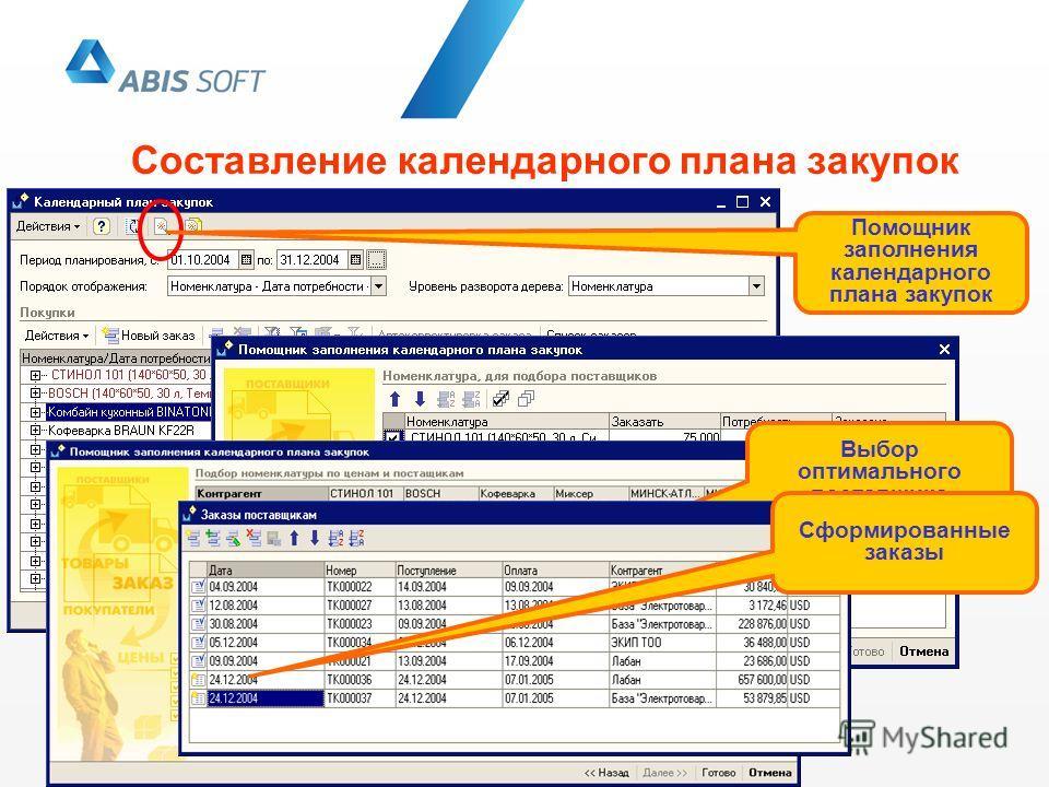 Составление календарного плана закупок Помощник заполнения календарного плана закупок Выбор оптимального поставщика Сформированные заказы