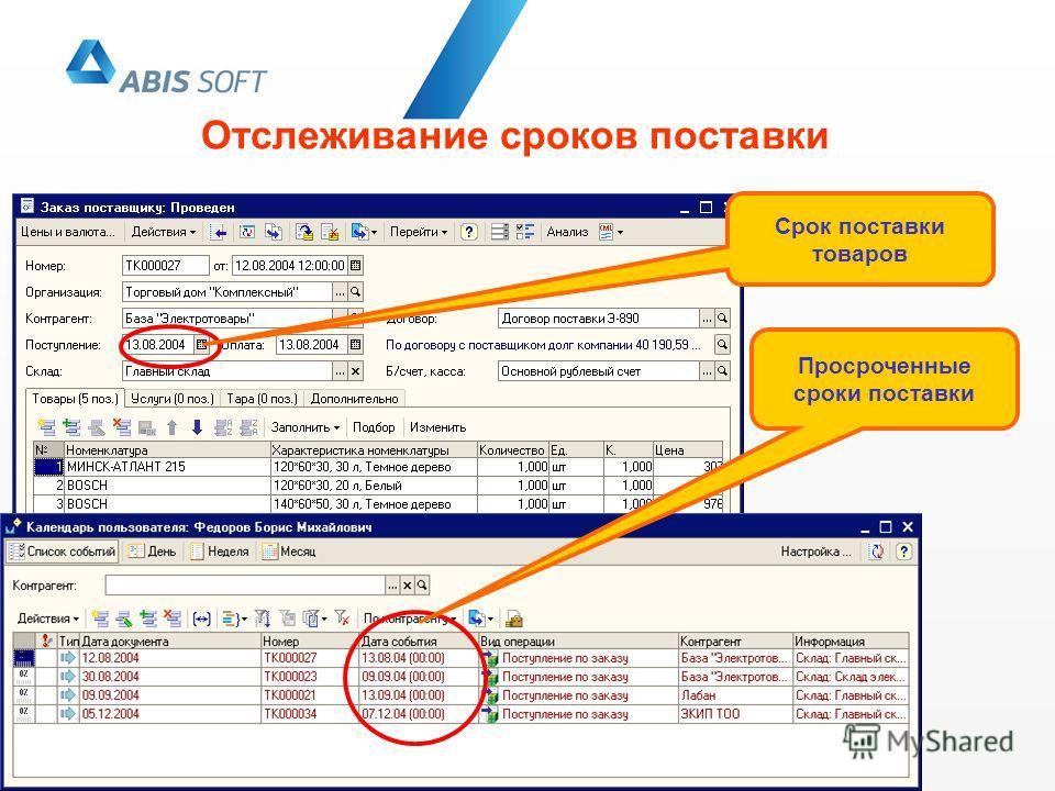 Отслеживание сроков поставки Срок поставки товаров Просроченные сроки поставки