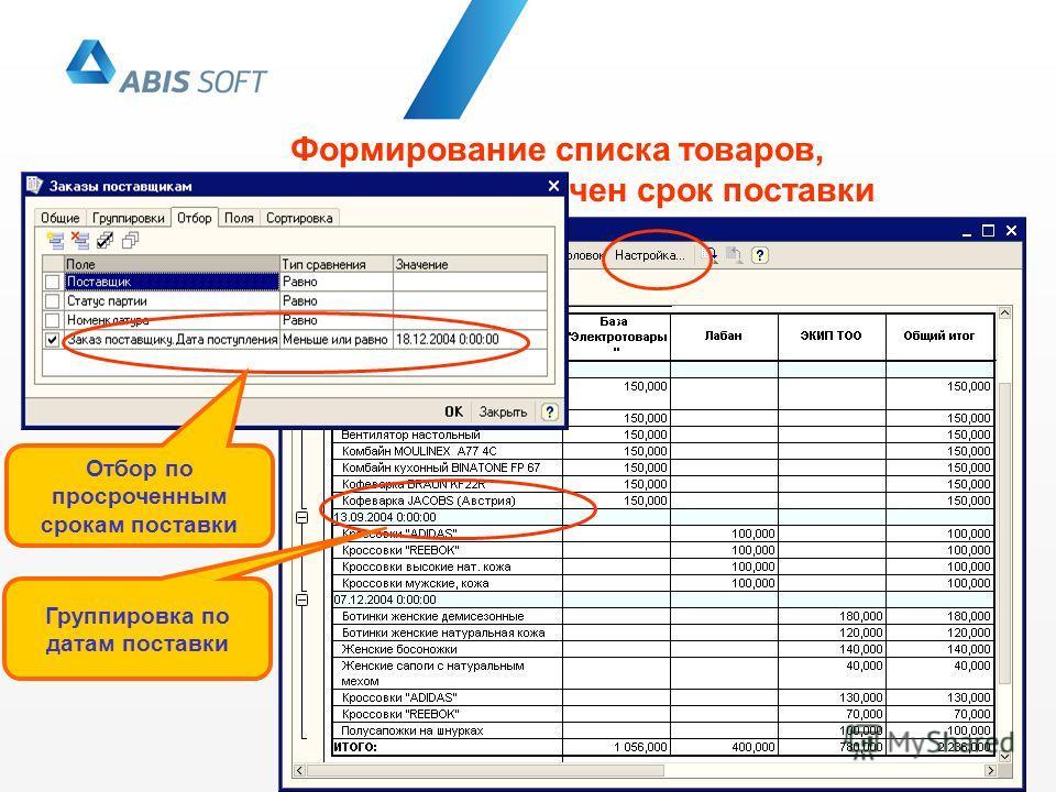 Формирование списка товаров, по которым просрочен срок поставки Отбор по просроченным срокам поставки Группировка по датам поставки