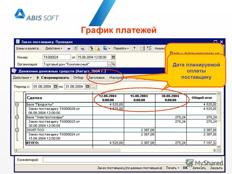 График платежей Даты планируемых оплат поставщикам Дата планируемой оплаты поставщику