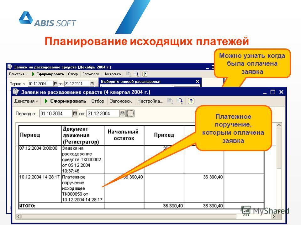 Планирование исходящих платежей Можно узнать когда была оплачена заявка Платежное поручение, которым оплачена заявка