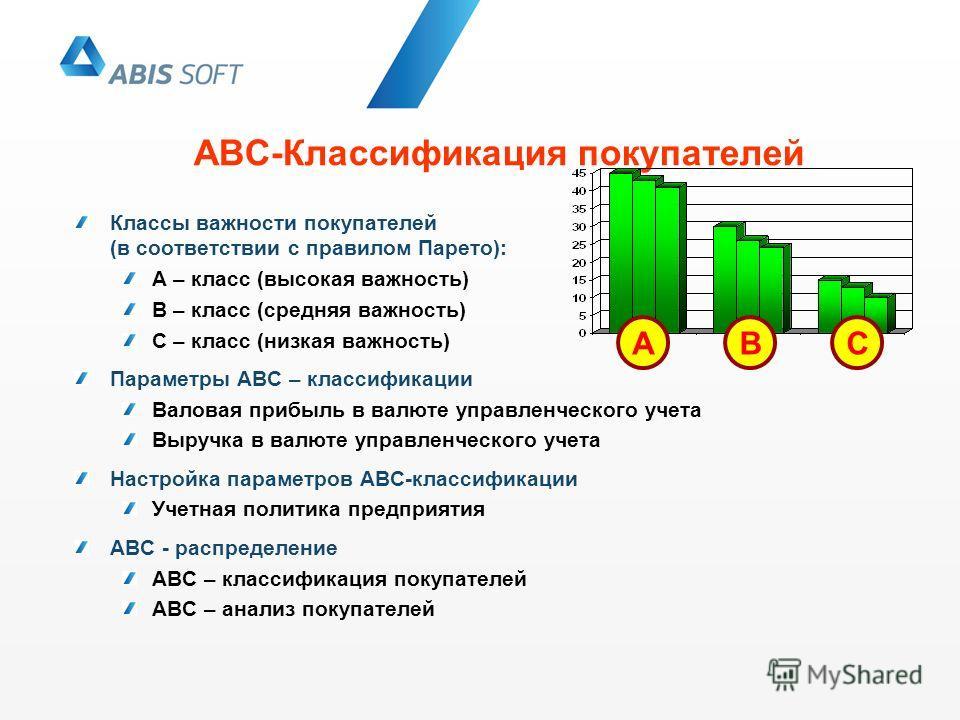 АВС-Классификация покупателей Классы важности покупателей (в соответствии с правилом Парето): А – класс (высокая важность) В – класс (средняя важность) С – класс (низкая важность) Параметры АВС – классификации Валовая прибыль в валюте управленческого
