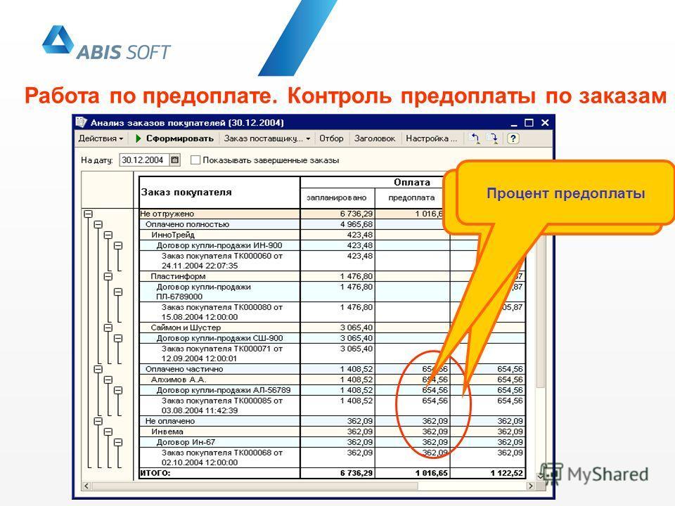 Работа по предоплате. Контроль предоплаты по заказам Сумма необходимой предоплаты по договору Процент предоплаты