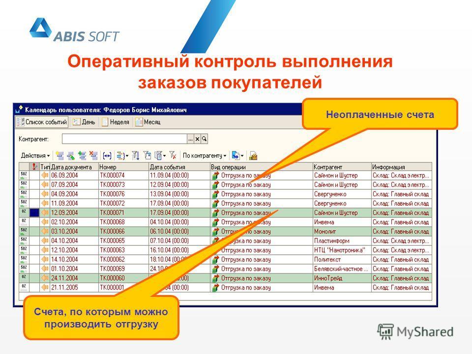 Оперативный контроль выполнения заказов покупателей Счета, по которым можно производить отгрузку Неоплаченные счета