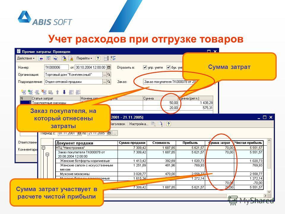 Учет расходов при отгрузке товаров Сумма затрат Сумма затрат участвует в расчете чистой прибыли Заказ покупателя, на который отнесены затраты