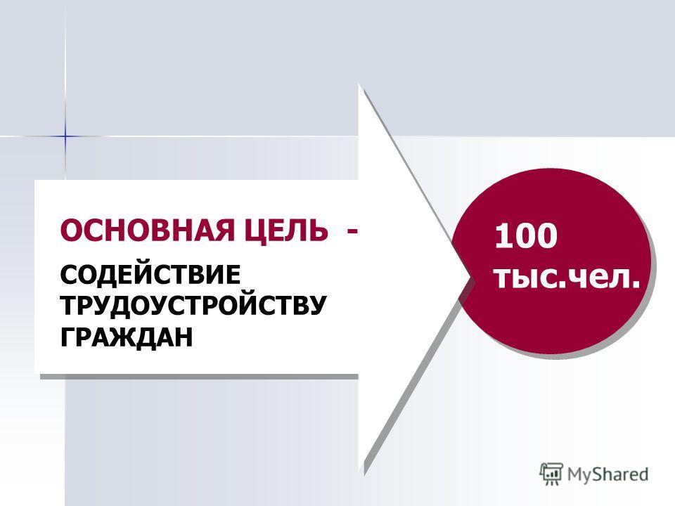 ОСНОВНАЯ ЦЕЛЬ - СОДЕЙСТВИЕ ТРУДОУСТРОЙСТВУ ГРАЖДАН ОСНОВНАЯ ЦЕЛЬ - СОДЕЙСТВИЕ ТРУДОУСТРОЙСТВУ ГРАЖДАН 100 тыс.чел.
