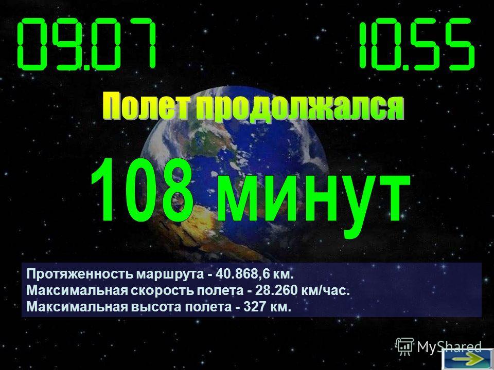 Протяженность маршрута - 40.868,6 км. Максимальная скорость полета - 28.260 км/час. Максимальная высота полета - 327 км.