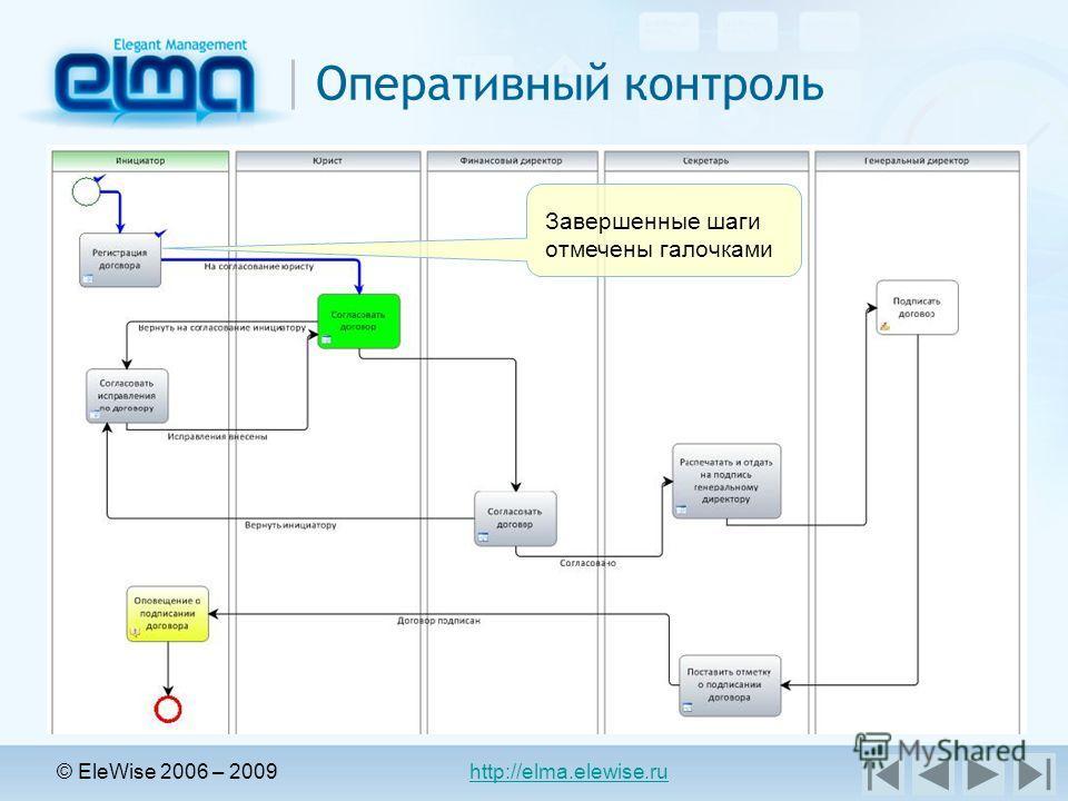 © EleWise 2006 – 2009 http://elma.elewise.ru Оперативный контроль Завершенные шаги отмечены галочками