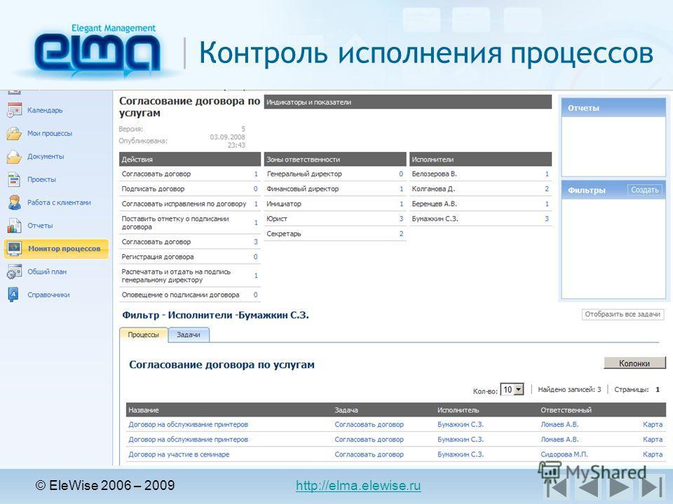 © EleWise 2006 – 2009 http://elma.elewise.ru Контроль исполнения процессов