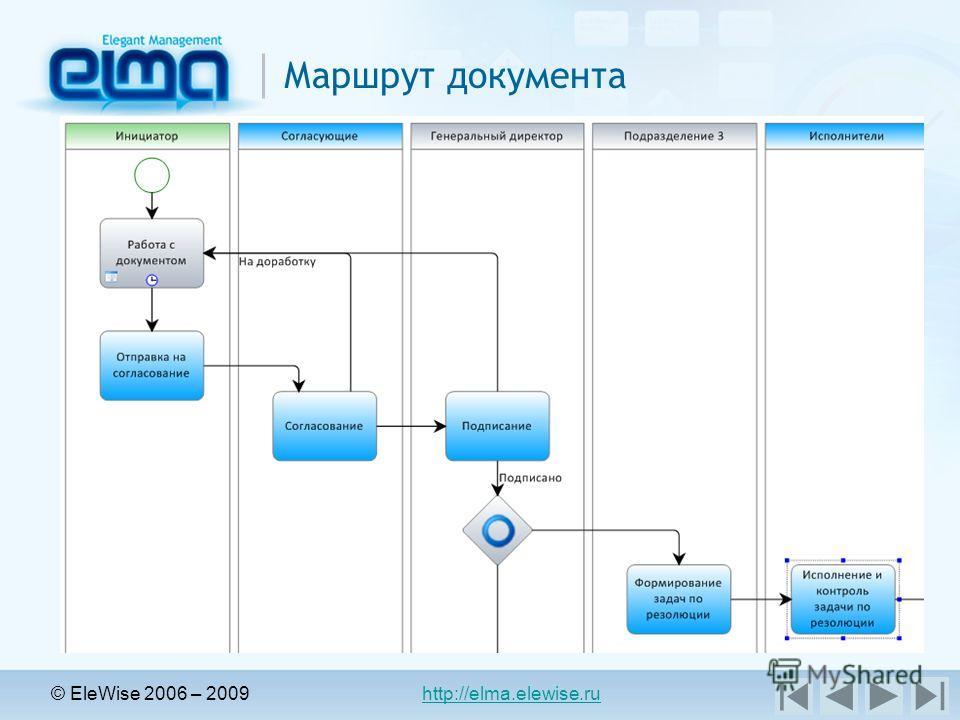 © EleWise 2006 – 2009 http://elma.elewise.ru Маршрут документа