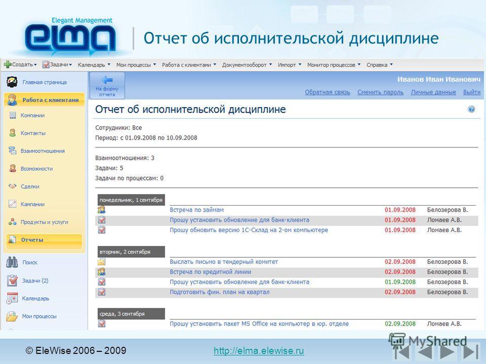 © EleWise 2006 – 2009 http://elma.elewise.ru Отчет об исполнительской дисциплине