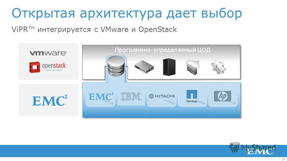 14 Открытая архитектура дает выбор ViPR интегрируется с VMware и OpenStack Программно-определяемый ЦОД