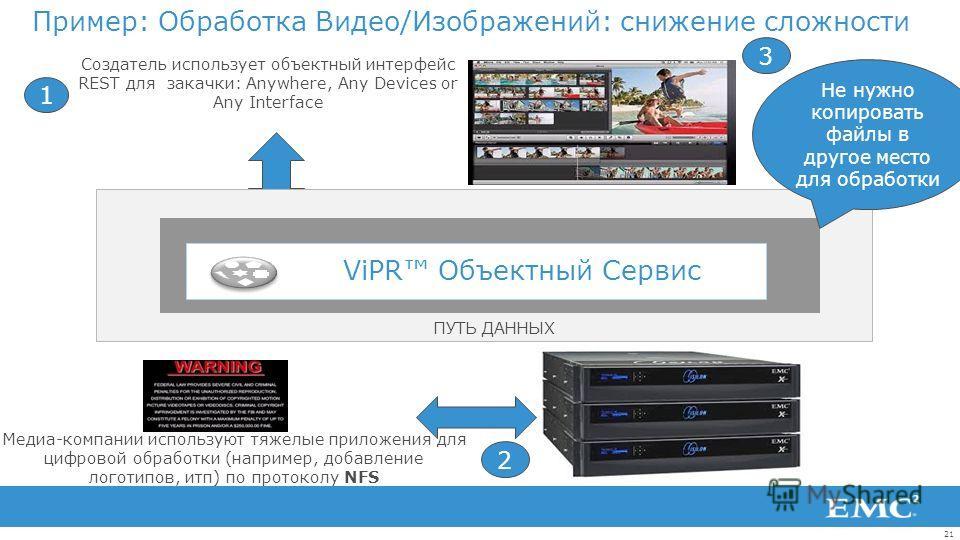 21 Пример: Обработка Видео/Изображений: снижение сложности ViPR Объектный Сервис ПУТЬ ДАННЫХ GENIE Создатель использует объектный интерфейс REST для закачки: Anywhere, Any Devices or Any Interface 1 Медиа-компании используют тяжелые приложения для ци