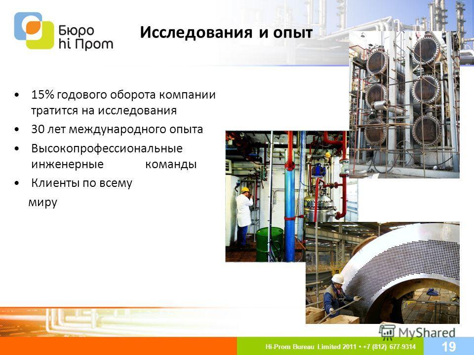 Исследования и опыт 15% годового оборота компании тратится на исследования 30 лет международного опыта Высокопрофессиональные инженерные команды Клиенты по всему миру Hi-Prom Bureau Limited 2011 +7 (812) 677-9314 19