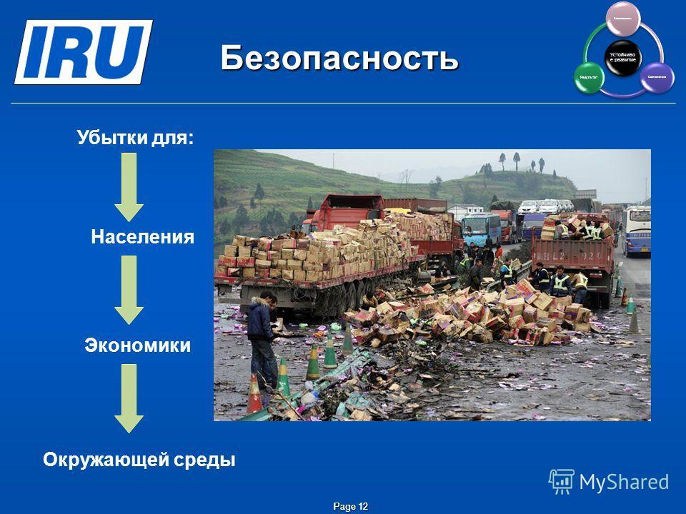 Page 12 Безопасность Населения Окружающей среды Экономики Убытки для: Устойчиво е развитие Безопасность Соответствие Результат