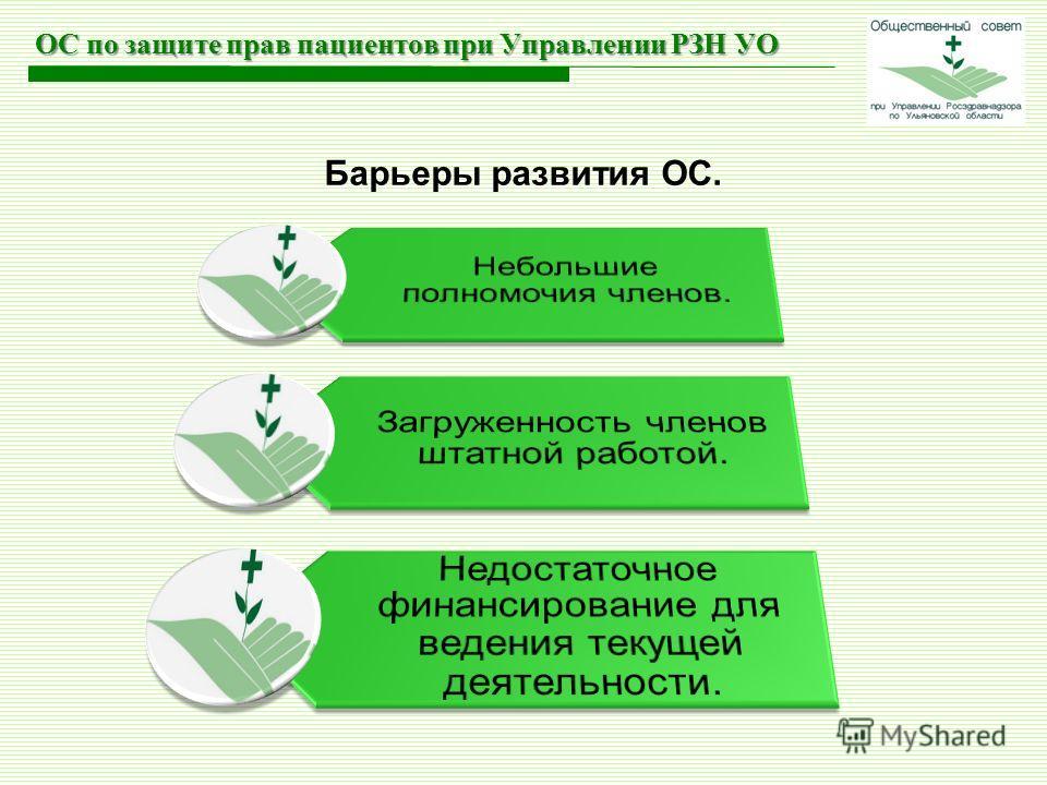 Барьеры развития ОС. ОС по защите прав пациентов при Управлении РЗН УО