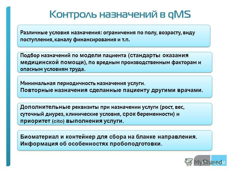 Контроль назначений в qMS Различные условия назначения: ограничения по полу, возрасту, виду поступления, каналу финансирования и т.п. Подбор назначений по модели пациента (стандарты оказания медицинской помощи), п о вредным производственным факторам