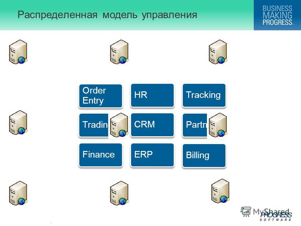 . Распределенная модель управления Tracking ERP Order Entry Billing Finance TradingHRPartner CRM