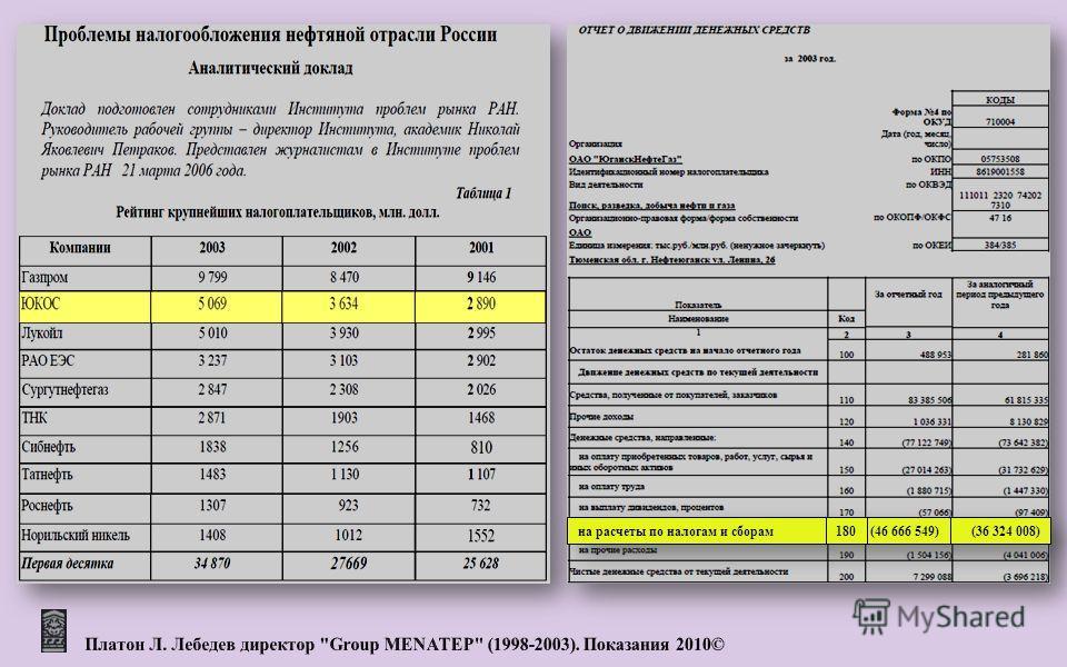 на расчеты по налогам и сборам(46 666 549)(36 324 008)180