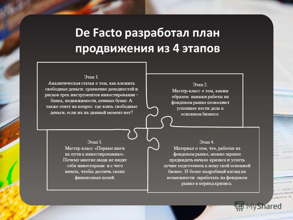 De Facto разработал план продвижения из 4 этапов Этап 1. Аналитическая статья о том, как вложить свободные деньги: сравнение доходностей и рисков трех инструментов инвестирования – банка, недвижимости, ценных бумаг. А также ответ на вопрос: где взять