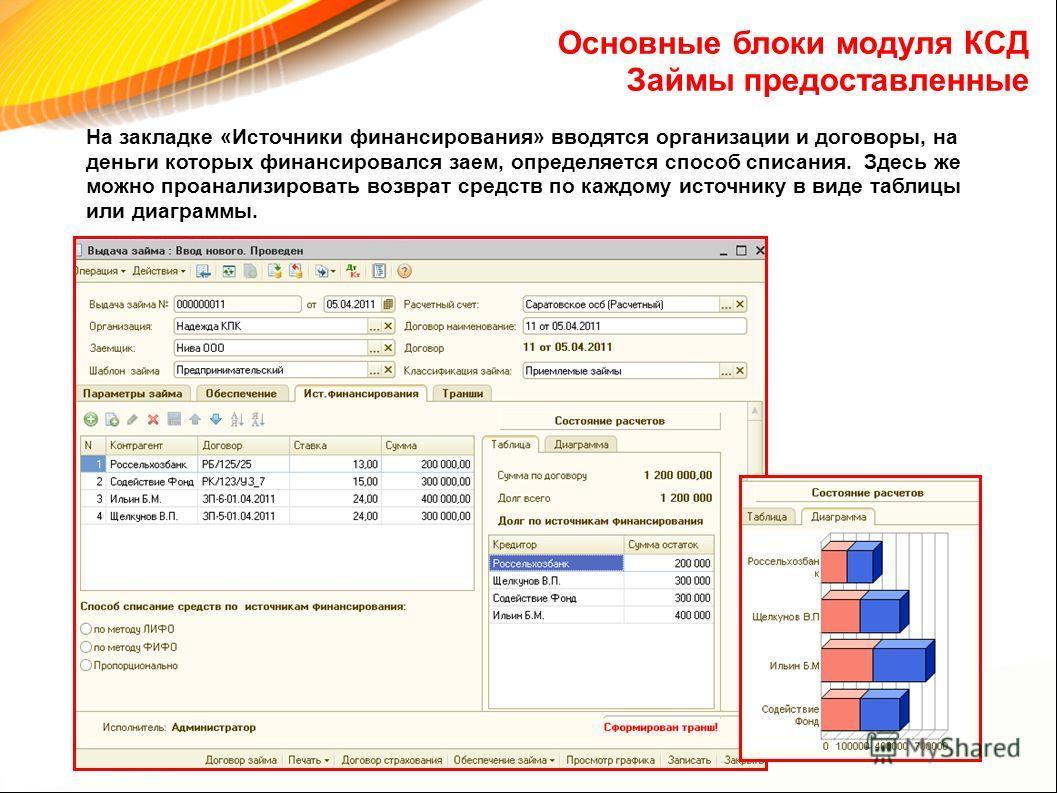 Документ «Выдача займа» имеет несколько функциональных закладок. На закладке «Обеспечение» можно получить информацию не только по договорам залога конкретного займа, но и характеристику залогового имущества в каждом договоре. Основные блоки модуля КС