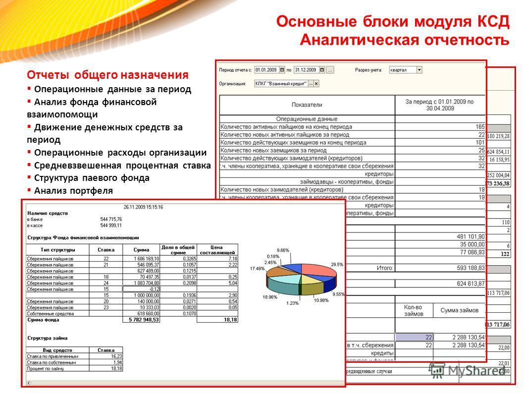 Интерфейс и форма предоставляемых данных разработана с учетом категорий пользователей (кредитные специалисты, бухгалтеры, руководители). Например, при открытии своей «странички» на панели функций руководитель получает сформированные отчеты, позволяющ
