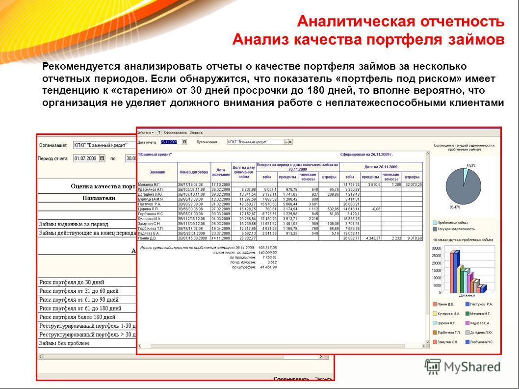 При дальнейшей детализации отчетов можно получить информацию в развернутом виде: в виде таблиц или диаграмм Основные блоки модуля КСД. Аналитическая отчетность.