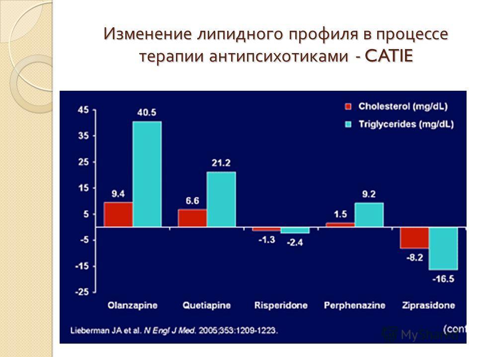 Изменение липидного профиля в процессе терапии антипсихотиками - CATIE