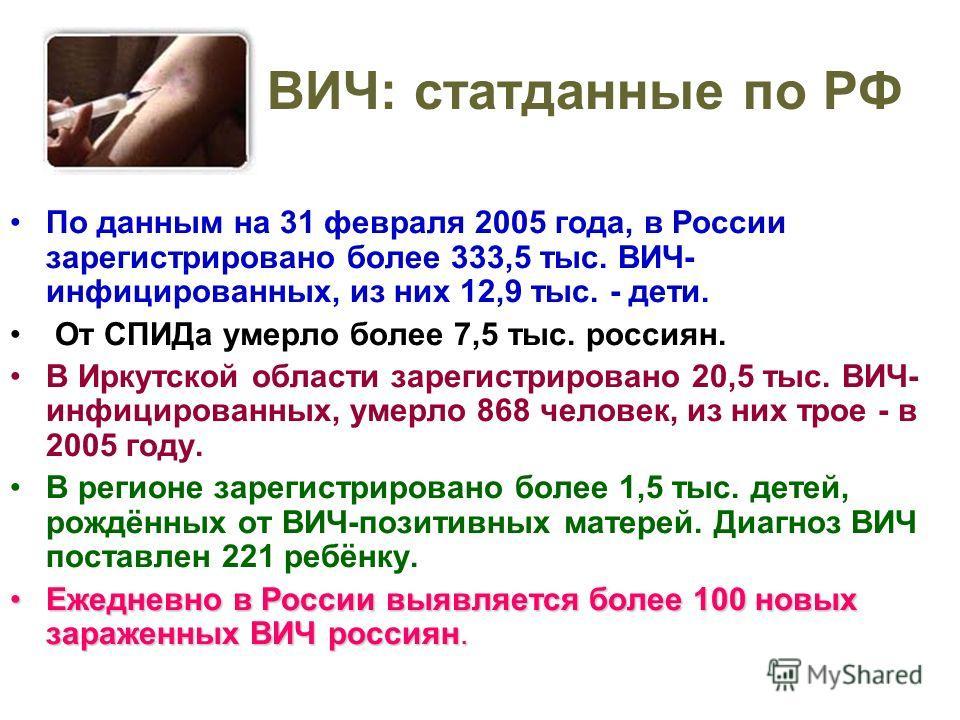 ВИЧ: статданные по РФ По данным на 31 февраля 2005 года, в России зарегистрировано более 333,5 тыс. ВИЧ- инфицированных, из них 12,9 тыс. - дети. От СПИДа умерло более 7,5 тыс. россиян. В Иркутской области зарегистрировано 20,5 тыс. ВИЧ- инфицированн