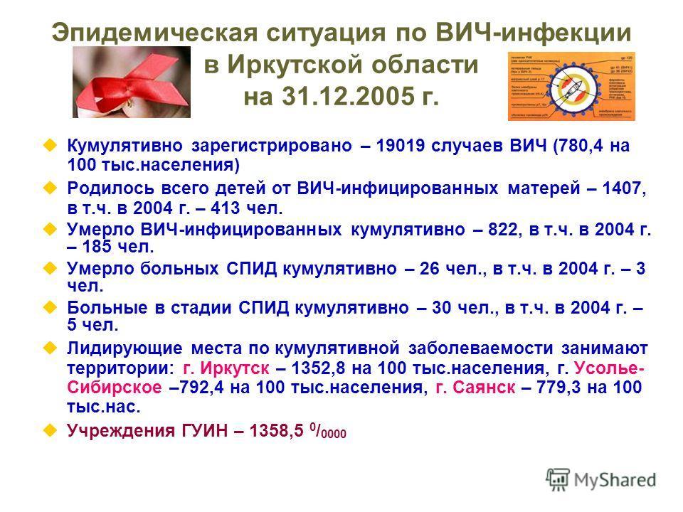 Эпидемическая ситуация по ВИЧ-инфекции в Иркутской области на 31.12.2005 г. Кумулятивно зарегистрировано – 19019 случаев ВИЧ (780,4 на 100 тыс.населения) Родилось всего детей от ВИЧ-инфицированных матерей – 1407, в т.ч. в 2004 г. – 413 чел. Умерло ВИ
