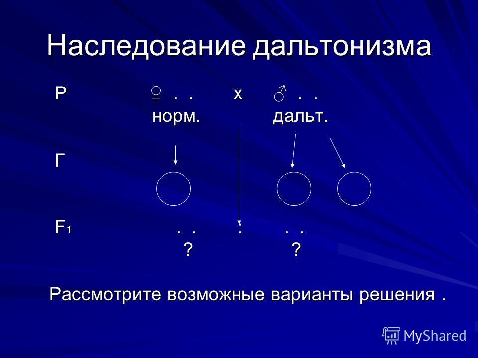 Наследование дальтонизма Р.. х.. Р.. х.. норм. дальт. норм. дальт. Г F 1.. :.. F 1.. :.. ? ? ? ? Рассмотрите возможные варианты решения. Рассмотрите возможные варианты решения.