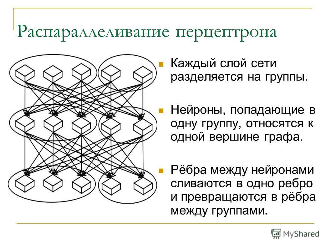 Распараллеливание перцептрона Каждый слой сети разделяется на группы. Нейроны, попадающие в одну группу, относятся к одной вершине графа. Рёбра между нейронами сливаются в одно ребро и превращаются в рёбра между группами.