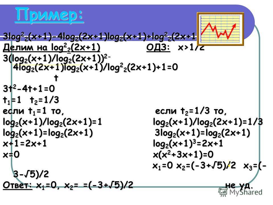 Пример: 3log 2 2 (x+1)-4log 2 (2x+1)log 2 (x+1)+log 2 2 (2x+1)=0 Делим на log 2 2 (2x+1) ОДЗ: x>1/2 3(log 2 (x+1)/log 2 (2x+1)) 2- 4log 2 (2x+1)log 2 (x+1)/log 2 2 (2x+1)+1=0 t 3t 2 -4t+1=0 t 1 =1 t 2 =1/3 если t 1 =1 то, если t 2 =1/3 то, log 2 (x+1