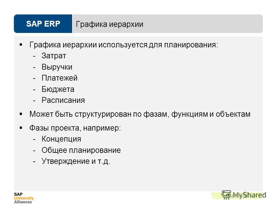 SAP ERP Seite 5-10 Графика иерархии Графика иерархии используется для планирования: -Затрат -Выручки -Платежей -Бюджета -Расписания Может быть структурирован по фазам, функциям и объектам Фазы проекта, например: -Концепция -Общее планирование -Утверж
