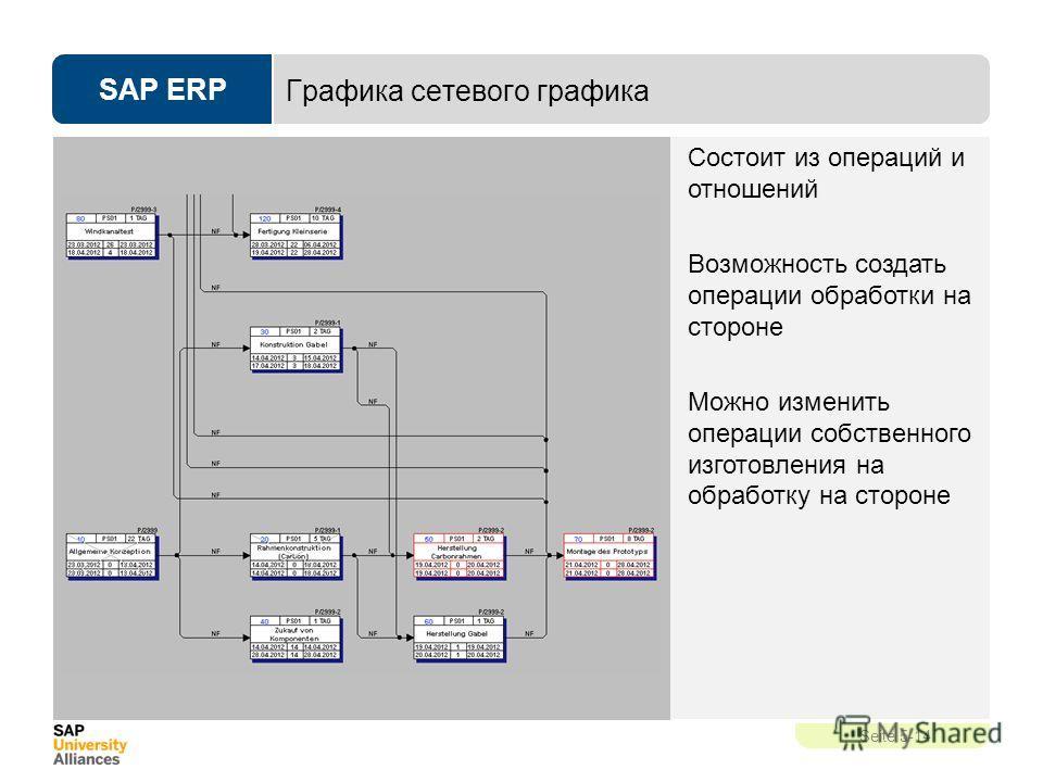 SAP ERP Seite 5-14 Графика сетевого графика Состоит из операций и отношений Возможность создать операции обработки на стороне Можно изменить операции собственного изготовления на обработку на стороне