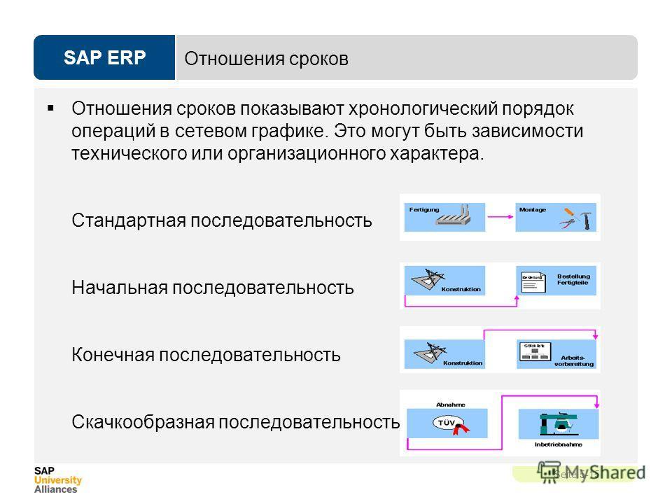 SAP ERP Seite 5-15 Отношения сроков Отношения сроков показывают хронологический порядок операций в сетевом графике. Это могут быть зависимости технического или организационного характера. Стандартная последовательность Начальная последовательность Ко