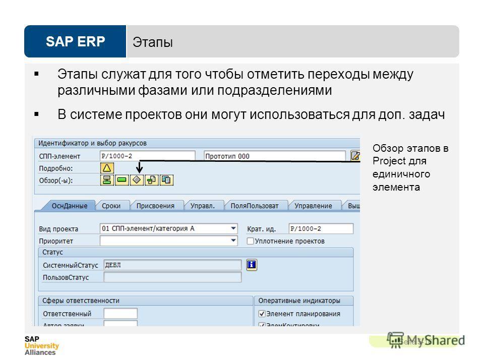 SAP ERP Seite 5-16 Этапы служат для того чтобы отметить переходы между различными фазами или подразделениями В системе проектов они могут использоваться для доп. задач Этапы Обзор этапов в Project для единичного элемента