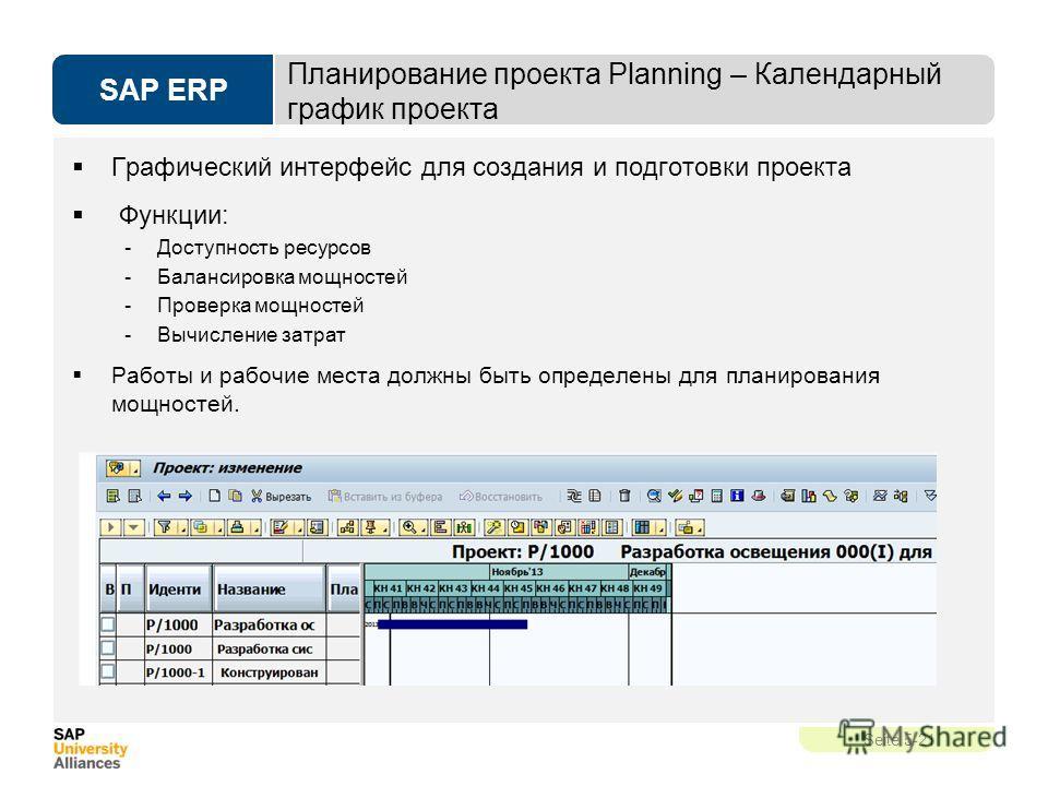 SAP ERP Seite 5-21 Планирование проекта Planning – Календарный график проекта Графический интерфейс для создания и подготовки проекта Функции: -Доступность ресурсов -Балансировка мощностей -Проверка мощностей -Вычисление затрат Работы и рабочие места