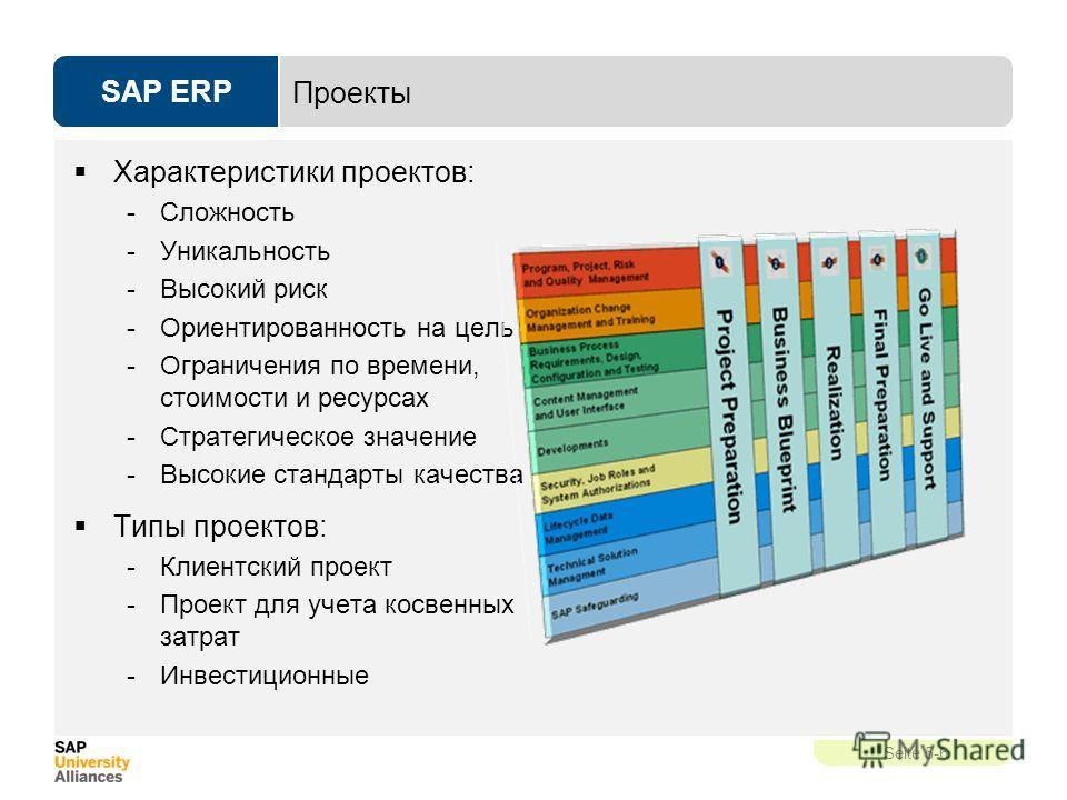 SAP ERP Seite 5-6 Проекты Характеристики проектов: -Сложность -Уникальность -Высокий риск -Ориентированность на цель -Ограничения по времени, стоимости и ресурсах -Стратегическое значение -Высокие стандарты качества Типы проектов: -Клиентский проект