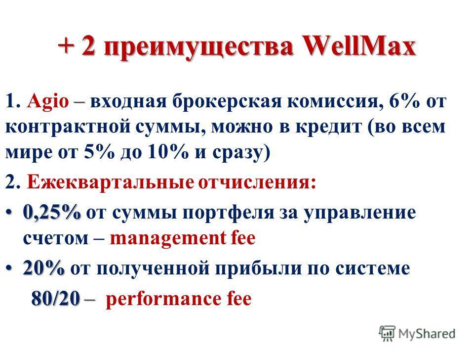 + 2 преимущества WellMax – 1. Agio – входная брокерская комиссия, 6% от контрактной суммы, можно в кредит (во всем мире от 5% до 10% и сразу) 2. Ежеквартальные отчисления: 0,25%0,25% от суммы портфеля за управление счетом – management fee 20%20% от п