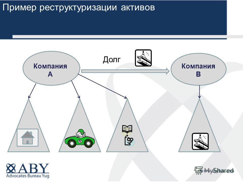 Компания А Долг Компания А Компания В Пример реструктуризации активов
