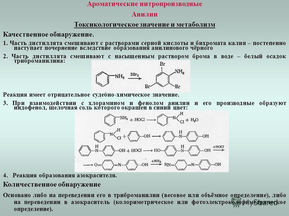 Ароматические нитропроизводные Анилин Токсикологическое значение и метаболизм Качественное обнаружение. 1. Часть дистиллята смешивают с растворами серной кислоты и бихромата калия – постепенно наступает почернение вследствие образования анилинового ч