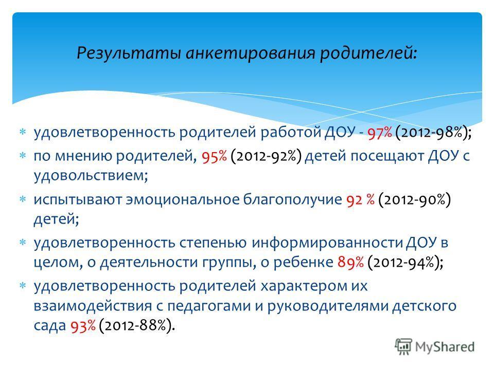 удовлетворенность родителей работой ДОУ - 97% (2012-98%); по мнению родителей, 95% (2012-92%) детей посещают ДОУ с удовольствием; испытывают эмоциональное благополучие 92 % (2012-90%) детей; удовлетворенность степенью информированности ДОУ в целом, о