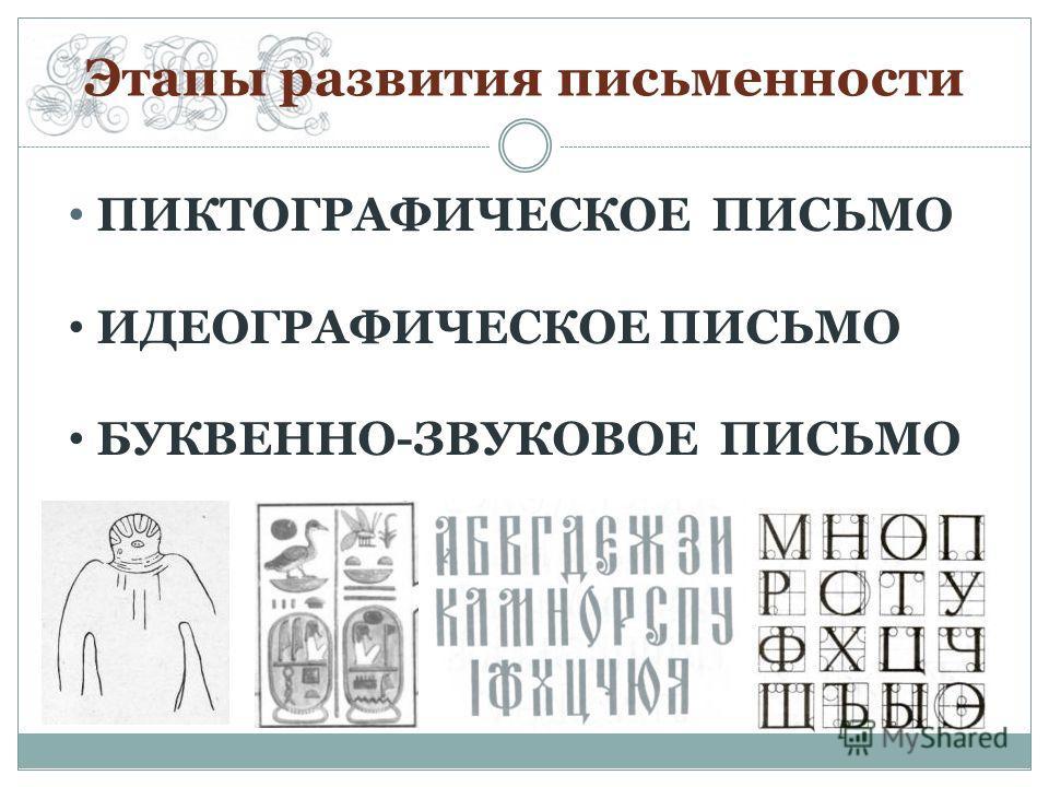 Этапы развития письменности ПИКТОГРАФИЧЕСКОЕ ПИСЬМО ИДЕОГРАФИЧЕСКОЕ ПИСЬМО БУКВЕННО-ЗВУКОВОЕ ПИСЬМО