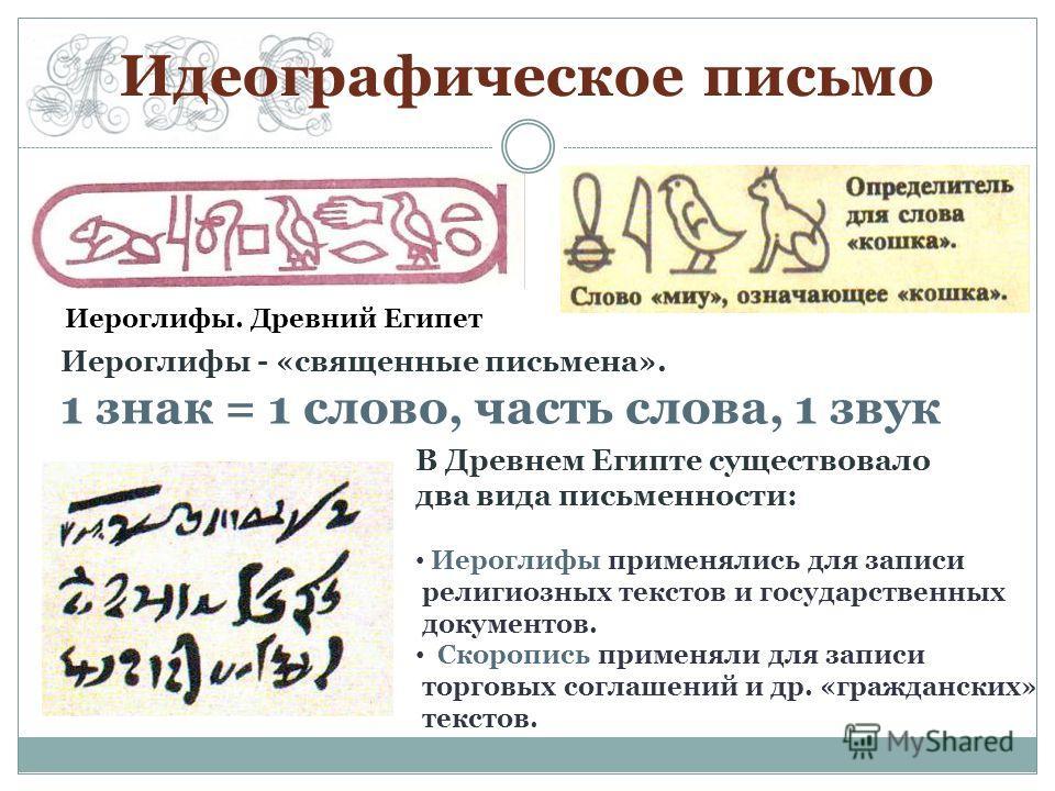 Идеографическое письмо Иероглифы. Древний Египет Иероглифы - «священные письмена». 1 знак = 1 слово, часть слова, 1 звук В Древнем Египте существовало два вида письменности: Иероглифы применялись для записи религиозных текстов и государственных докум