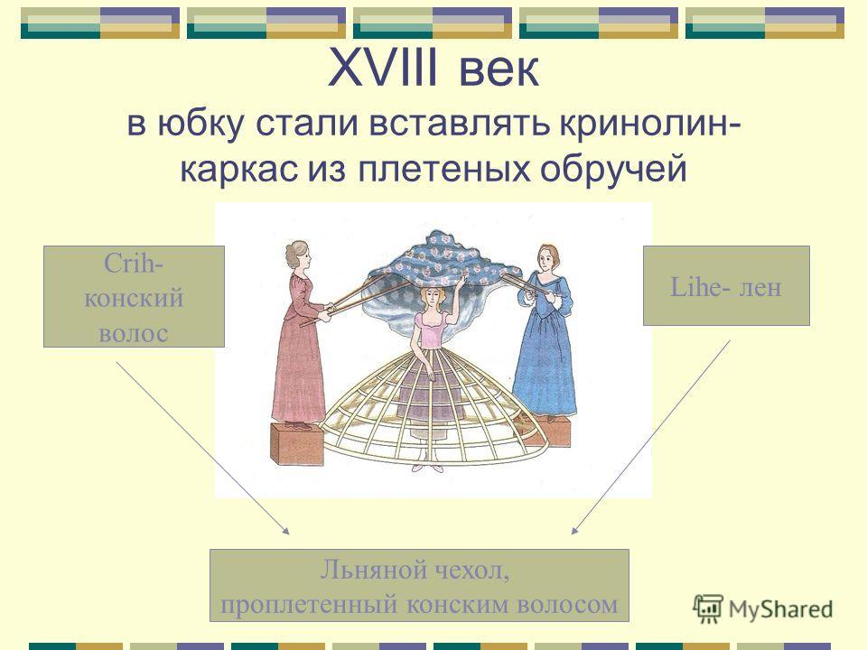 XVIIв – французы отказались от тяжелых юбок с обручами и стали одевать сразу несколько (до дюжины) юбок