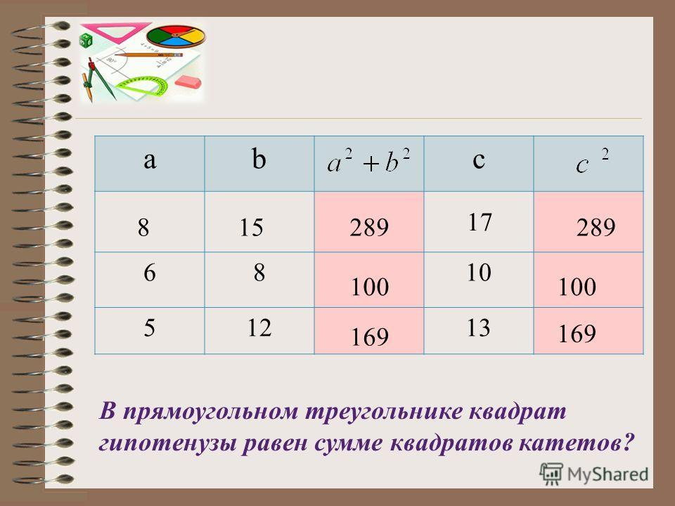 abc 6810 51213 В прямоугольном треугольнике квадрат гипотенузы равен сумме квадратов катетов? 100 169 289 815 17